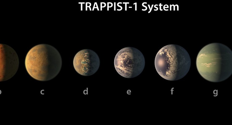 Exoplanètes: Trappist-1h orbite en 19 jours autour de son étoile