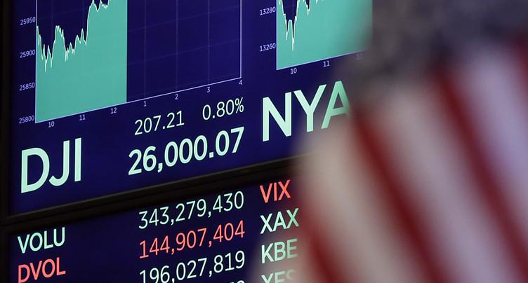 Le Dow salue les résultats et finit à plus de 26'000 points