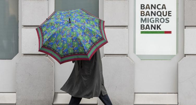 Bénéfice net et revenus en hausse en 2018 pour la Banque Migros