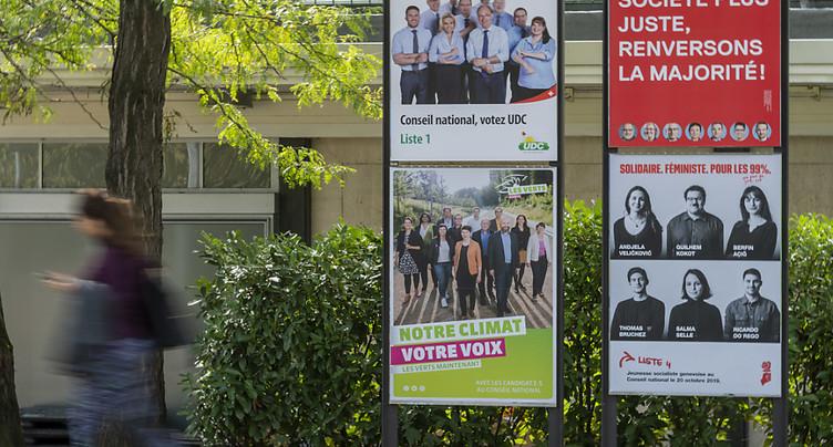 L'UDC conserve 85% de son électorat de 2015, contre 67% pour le PS