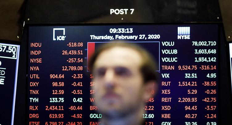 Wall Street cède à l'anxiété face au coronavirus