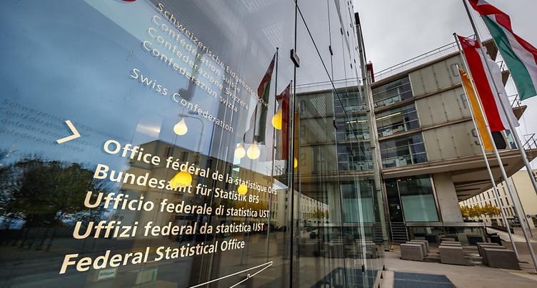 Le nombre de postes occupés recule pour la 3e fois au 4e trimestre