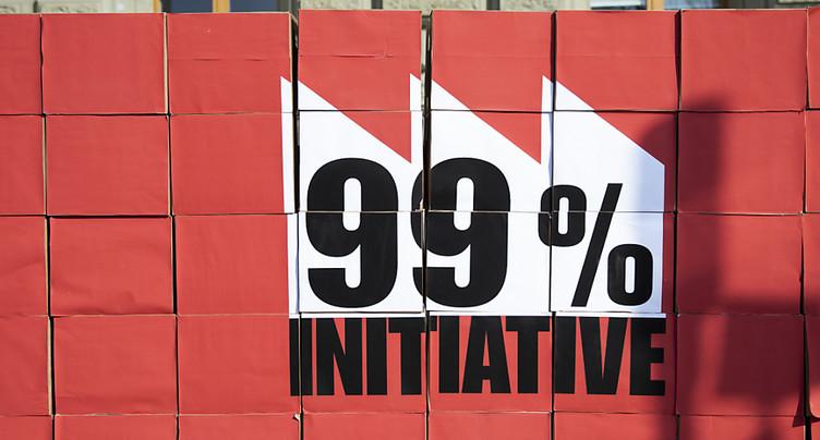 Initiative 99%: négative pour les entreprises, selon ses opposants