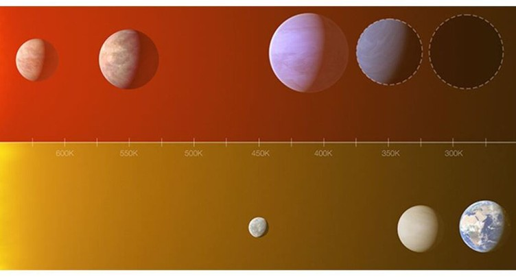 Découverte de la plus légère des exoplanètes connues