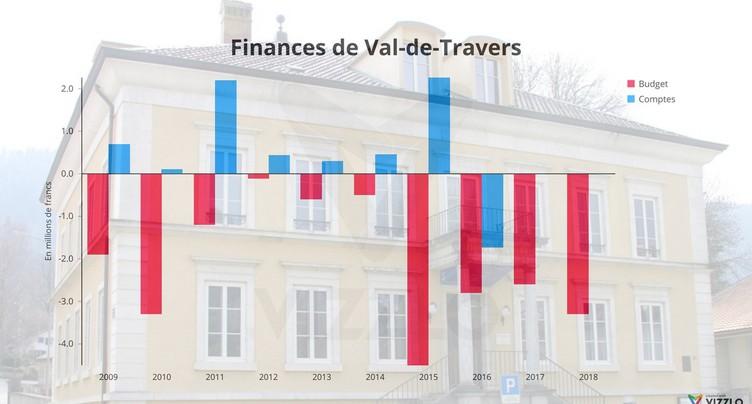 Unité autour du budget à Val-de-Travers