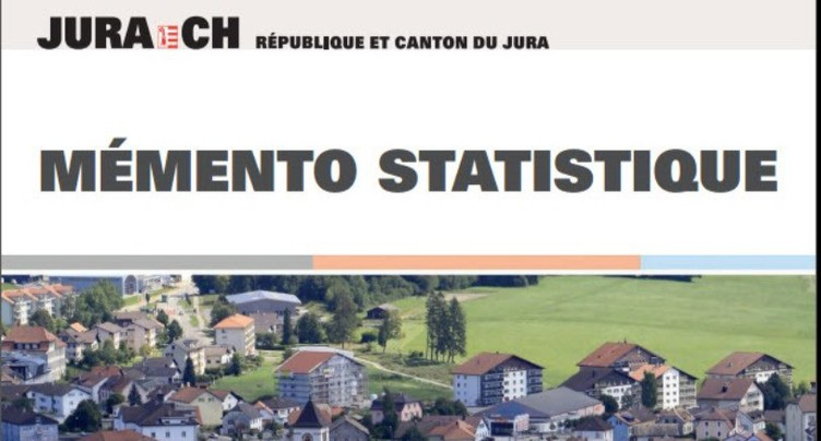 Le Mémento statistique 2018 sort de presse
