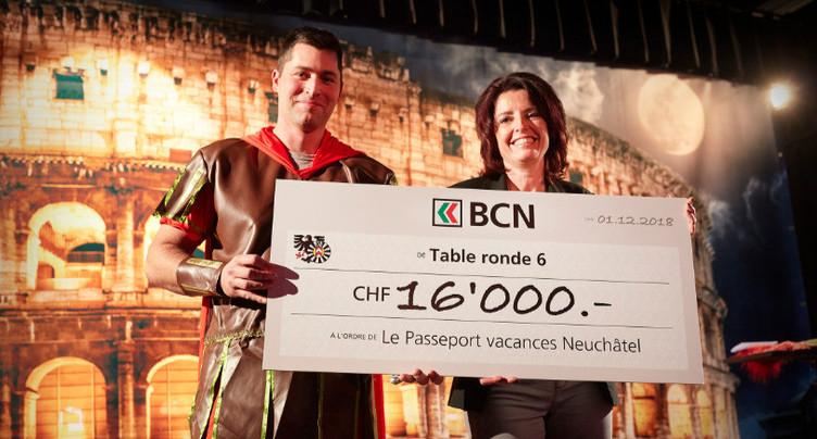 Soutien financier pour le Passeport vacances et le Chariot magique