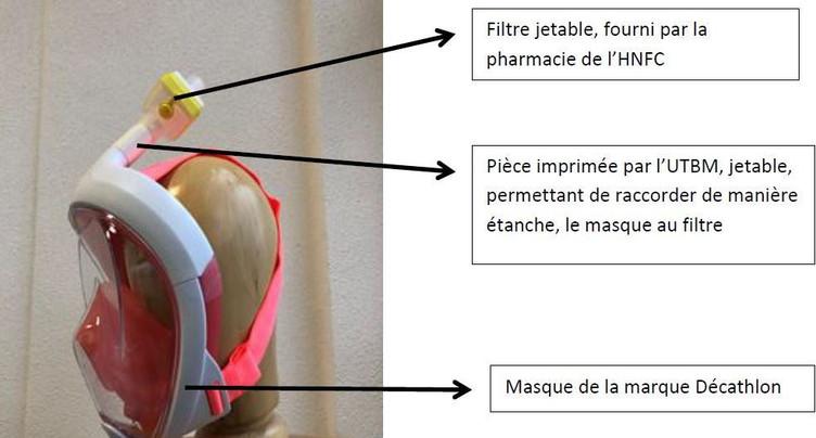 Un masque Décathlon adapté pour l'Hôpital Nord Franche-Comté