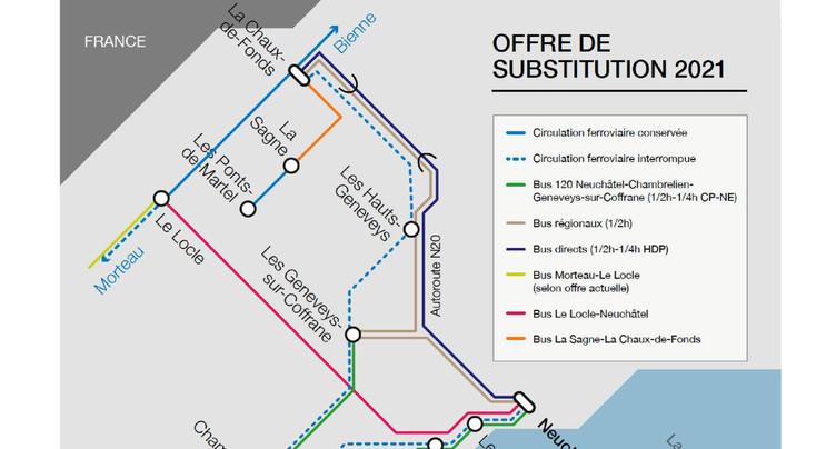 Offre de substitution « haut de gamme » entre Neuchâtel et La Chaux-de-Fonds